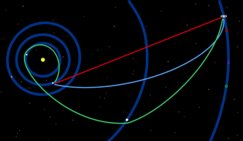 Gravitationstheorie über Newton hinaus